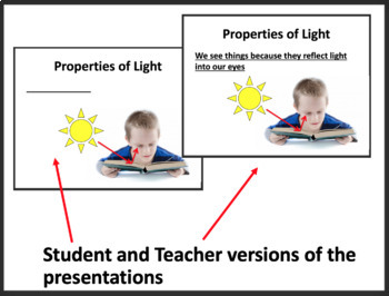 Light (Properties & Characteristics) - Optics PPT Lesson, Activities & Notes