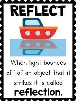Light Posters: Absorb, Reflect, Refract