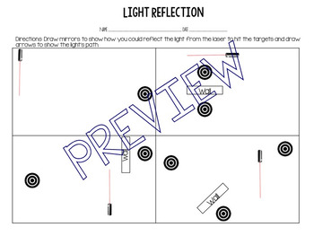 Light Reflection: Hit the Target