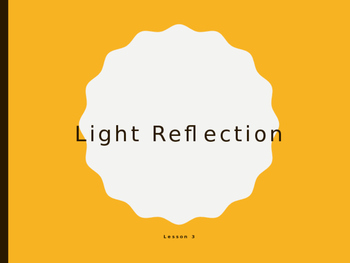 Light Reflection Introduction