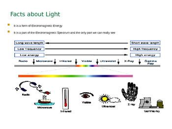 Light, Reflection and Mirrors Explained (Presentation and Handout)