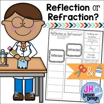 Light Reflection and Refraction: Cut and Paste Sorting Activity