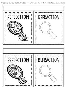 Light - Reflection and Refraction Passage and Interactive Notebook Activity