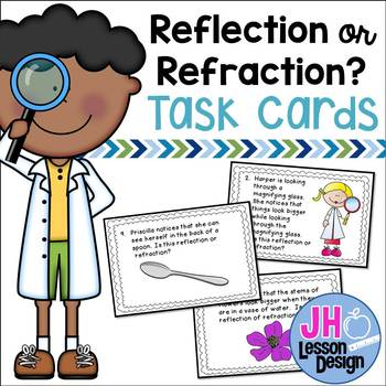 Light- Reflection and Refraction: Task Cards
