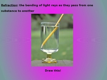 Light: Refraction and Polarization PowerPoint