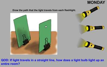 Light Review