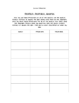 Light Science Bundle (Centers and activity sheets)