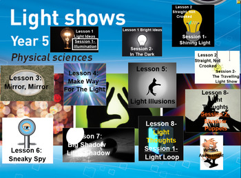 Light Shows-Grade 5 Primary Connections Physical Sciences COMPLETE TERM'S WORK
