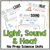 Types of Energy: Light, Sound and Heat