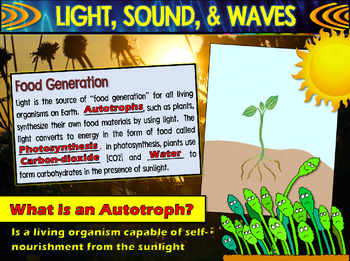 Light, Sound, and Waves 3D Animated PowerPoint