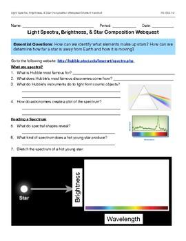 Star Spectra Gizmo Quiz Answers / Analyzing Star Spectra ...