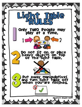 Light Table Rules Poster with Pictures - Two Versions