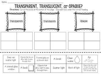 Opaque, transparent or translucent by Nickybo - Teaching Resources ...