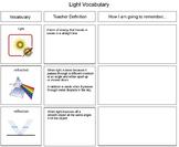 Light Vocabulary: light, refraction, reflection,prism, opa
