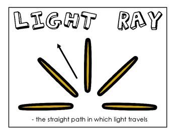 Light Vocabulary Cards