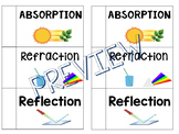 Light Vocabulary Foldable: Absorption, Reflection, Refraction