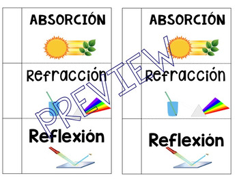 Light Vocabulary Foldable: Absorption, Reflection, Refraction*SPANISH*
