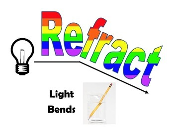 Light Vocabulary Posters
