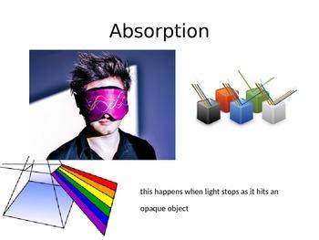 Light Vocabulary Science