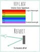 Light Vocabulary Word Wall Cards