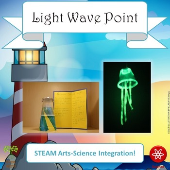 Light Wave Point STEM/STEAM Unit Lesson Plans (NGSS 1-PS4-2/1-PS4-3/1-PS4-4)