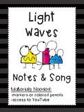 Light Waves: Wavelength, Amplitude, Crest, & Trough