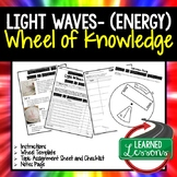 Light Waves Activity, Wheel of Knowledge Interactive Notebook