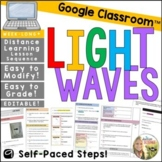 Light Waves Distance Learning Lesson