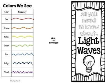Light Waves Interactive Notebook Brochure