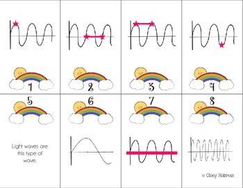 Light Waves Task Cards