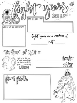Light Years Sketch Notes (Inspired by STAR WARS)