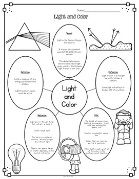 Light and Color Diagram & Comprehension Questions
