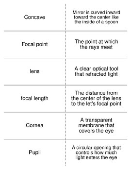 Light and Optics Vocabulary Flash Cards for Physical Science