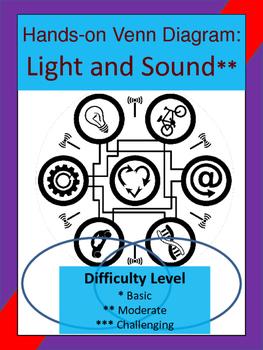 Light and Sound Hands-On Venn Diagram Activity