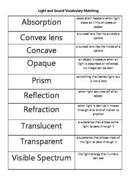 Light and Sound Vocabulary