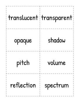 Light and Sound Waves Unit Vocabulary