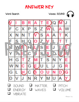 Light and Sound Waves - 3 DIFFERENT WORD SEARCHES & Answer Keys - NGSS