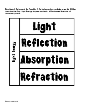 Light and its Properties
