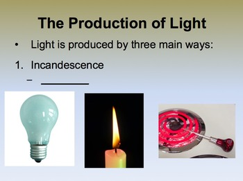 Light and the Electromagnetic Spectrum - A Physics PowerPoint Package