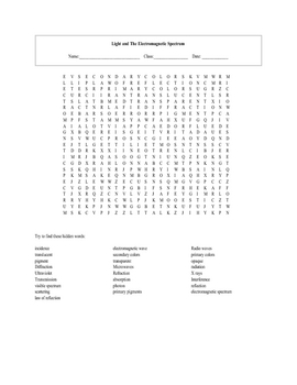 Light and the Electromagnetic Spectrum Word Search Puzzle with key