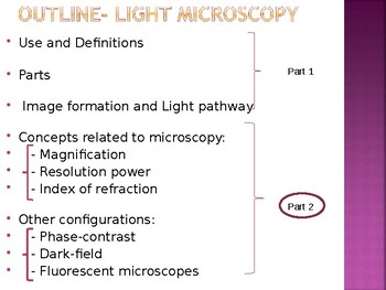 Light microscopy - Concepts and Configurations