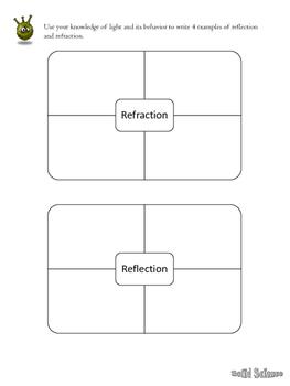 Light: reflection vs refraction