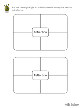 Light: reflection vs refraction