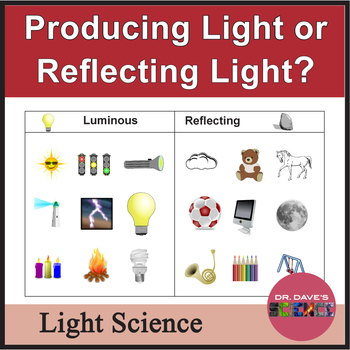 Light Science: Reflecting or Producing?