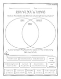 Light vs Sound Waves Venn Diagram