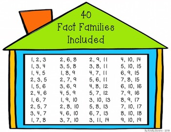 Lightbox Designs - Fact Families