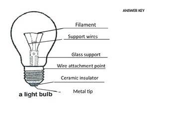 lightbulb diagram by kasia stover teachers pay teachers rh teacherspayteachers com light bulb diagram ks2 light bulb diagram parts