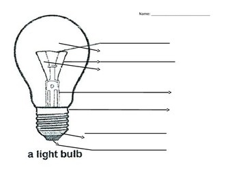 a light bulb circuit diagram with labeled parts of a closed with labeled parts of a circuit board diagram lightbulb diagram by kasia stover | teachers pay teachers #3