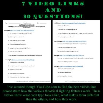 Lighting Fixtures Video Questions
