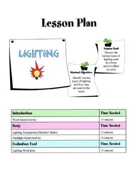 Lighting In Housing Lesson
